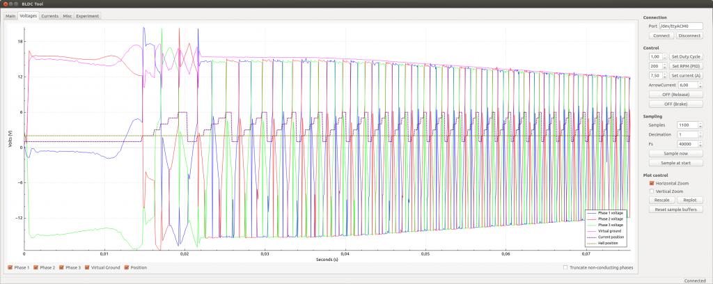 start_d100_voltage