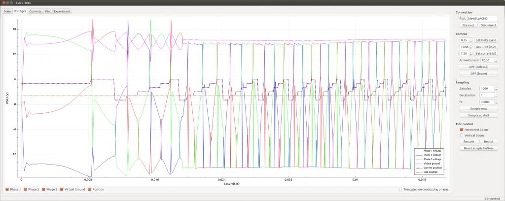start_d32_voltage